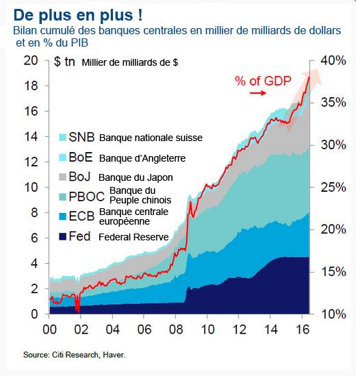 Euro va combattre la concurrence