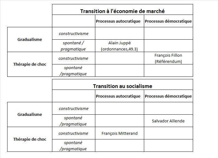 transition-economie-de-marche