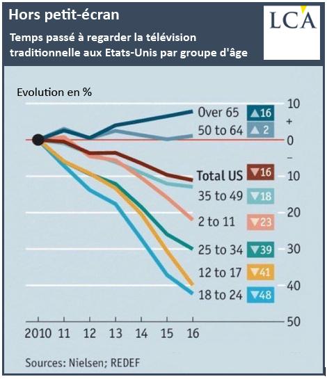 La presse subventionnée peut-elle être libre en France ? Perrin1