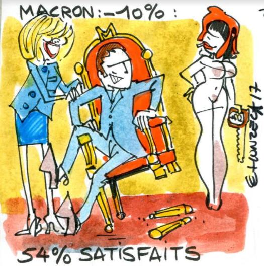 Macron : -10 points dans les sondages