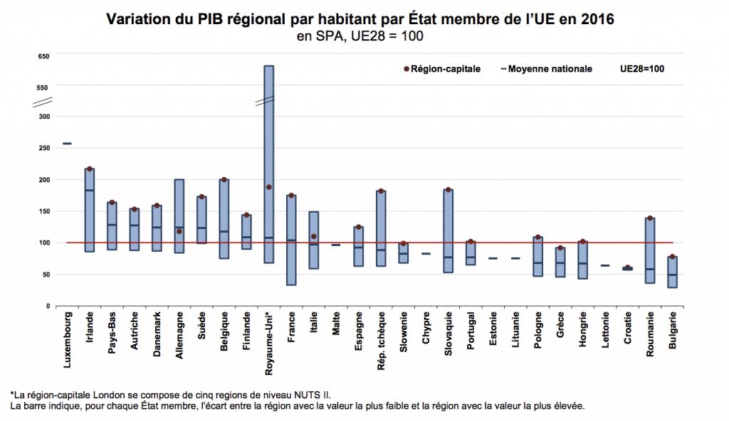 Cette Politique De Redistribution Qui Appauvrit Les Francais