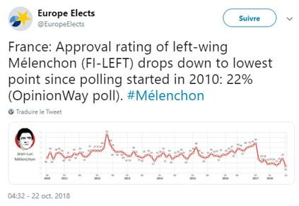 Et la Palme du spectacle politique 2018 est décernée à… 181215-lca-europeennes