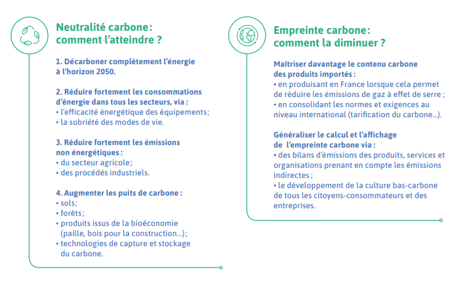 Convention climat