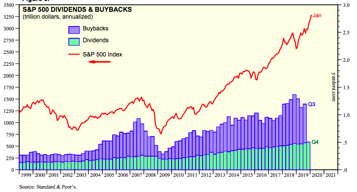 banques centrales